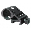 Helotex Offset Flashlight Mount